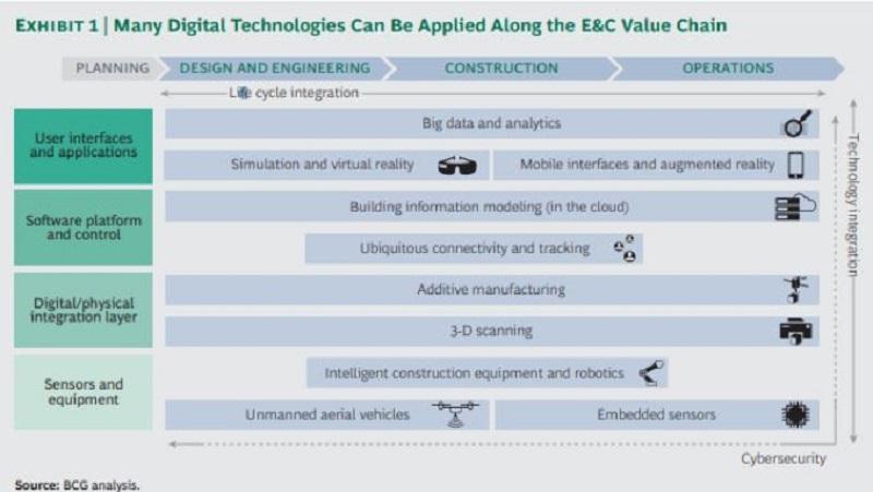 App tech and digital transformation 1
