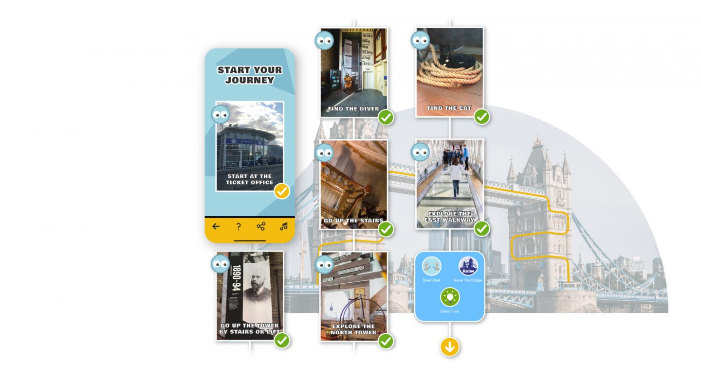 Collage of the app interface and the trail that users would follow using the app in the bridge
